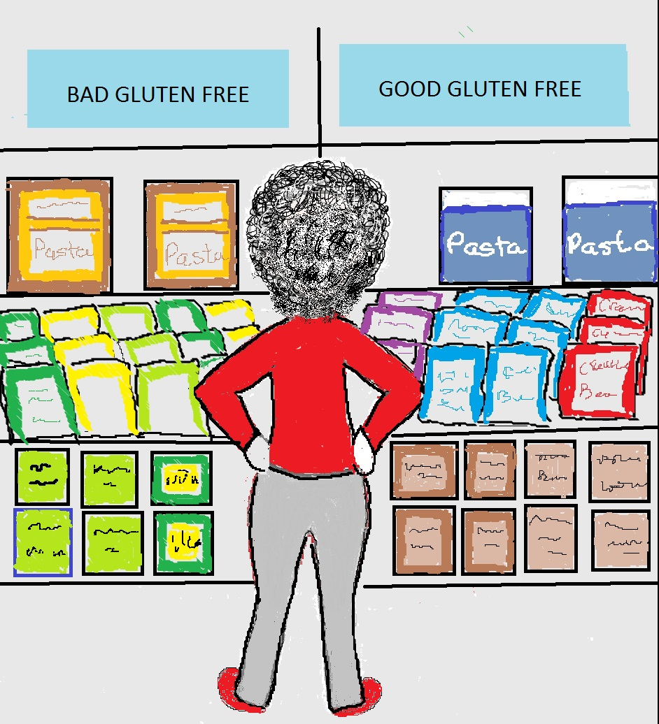 Gluten Free Diets, toxin, toxic, arsenic, mercury