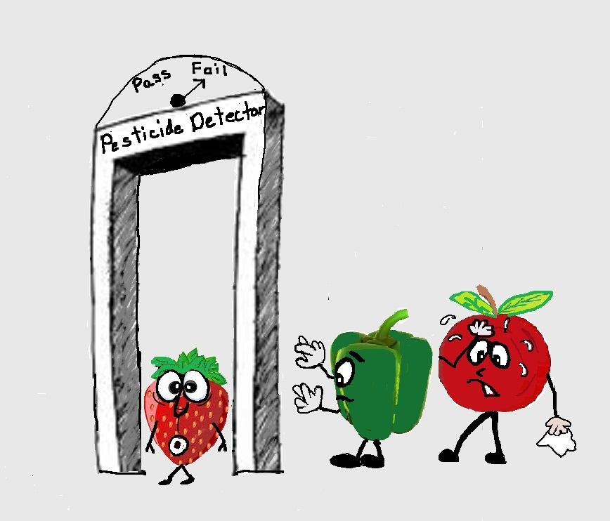 Eating lots of fruits and vegetables is a healthy choice. But the pesticides in fruits and veggies is the opposite of healthy.